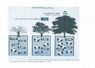 Worldview & Development in Arabic